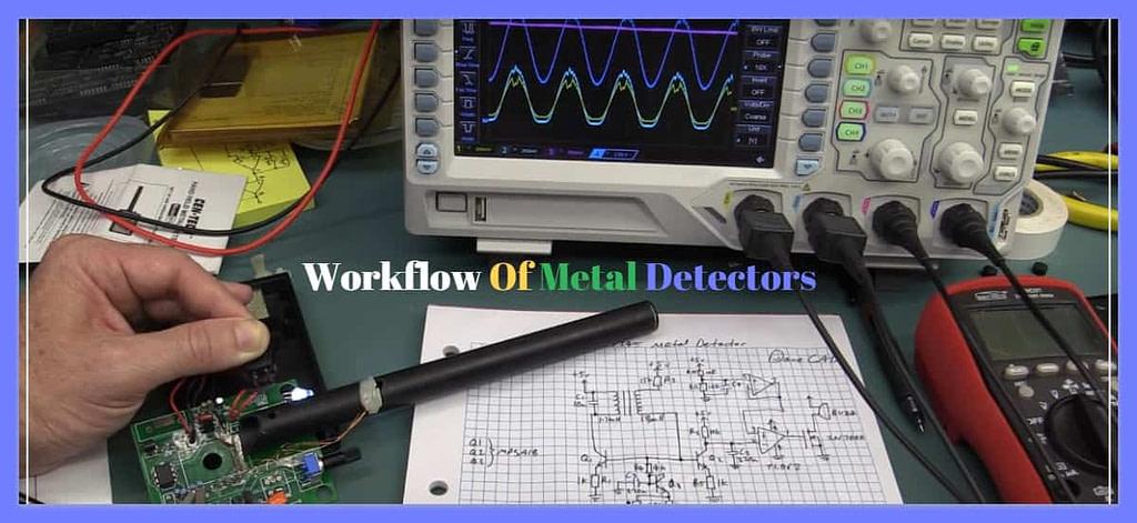Workflow Of Metal Detectors
